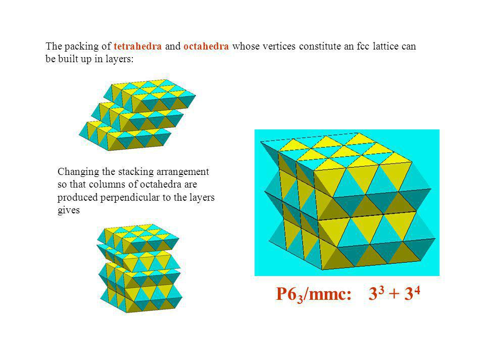 The packing of tetrahedra and octahedra whose vertices constitute an fcc lattice can be built up in layers:
