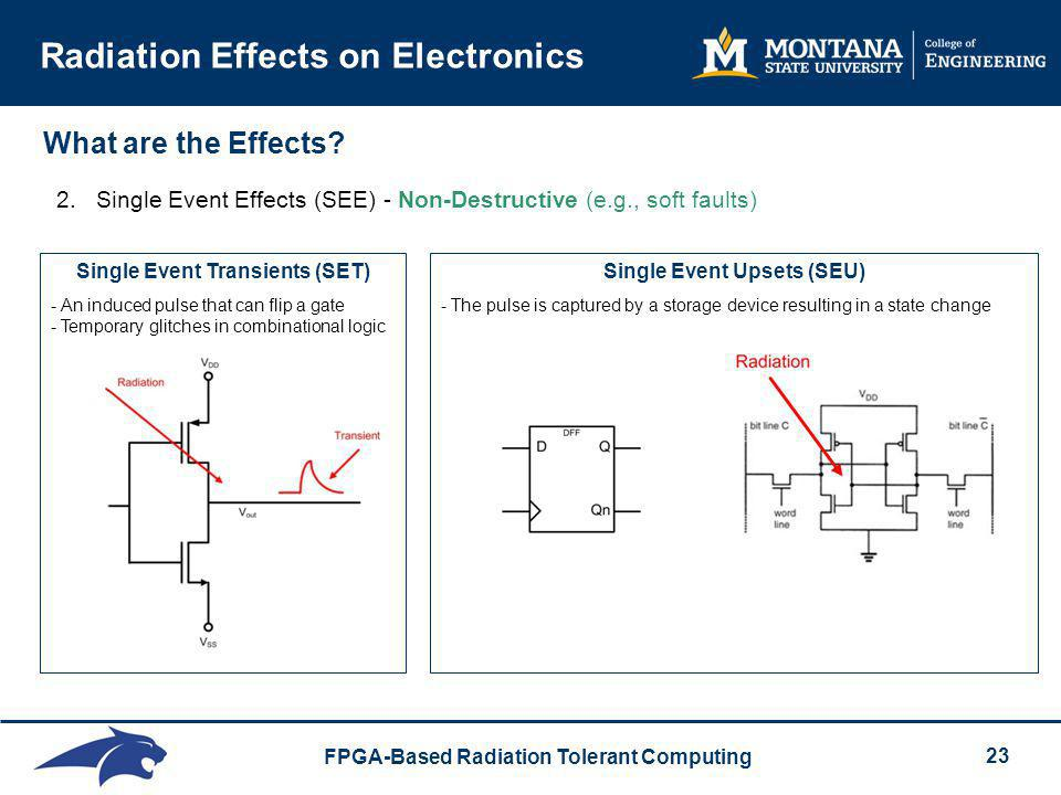 Radiation Effects on Electronics