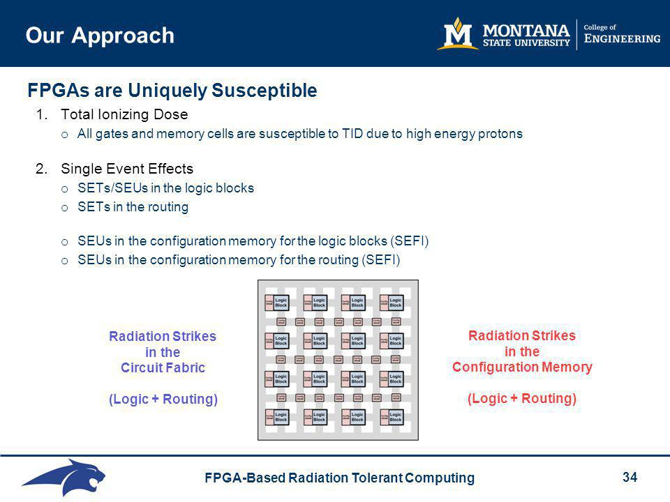 Our Approach FPGAs are Uniquely Susceptible Total Ionizing Dose
