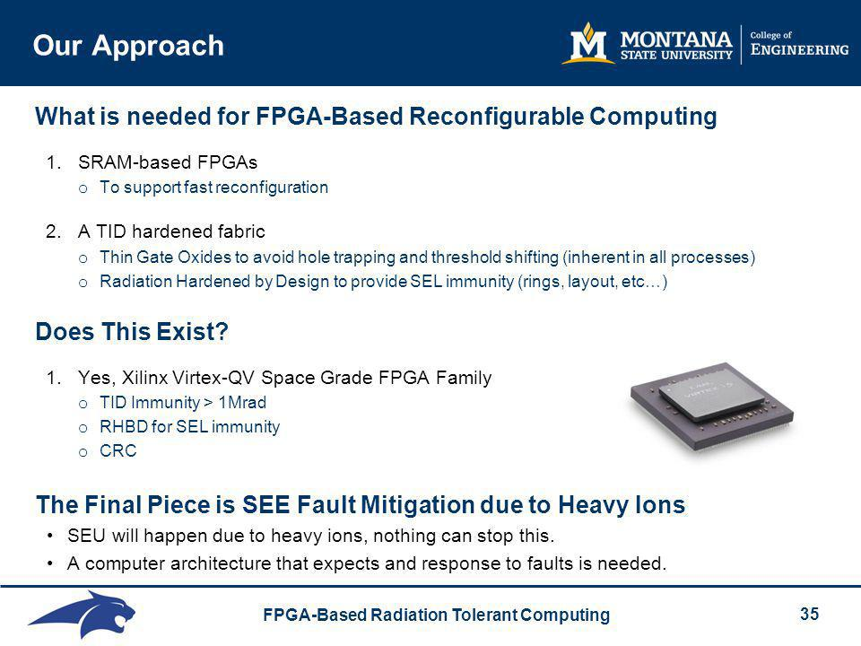 Our Approach What is needed for FPGA-Based Reconfigurable Computing