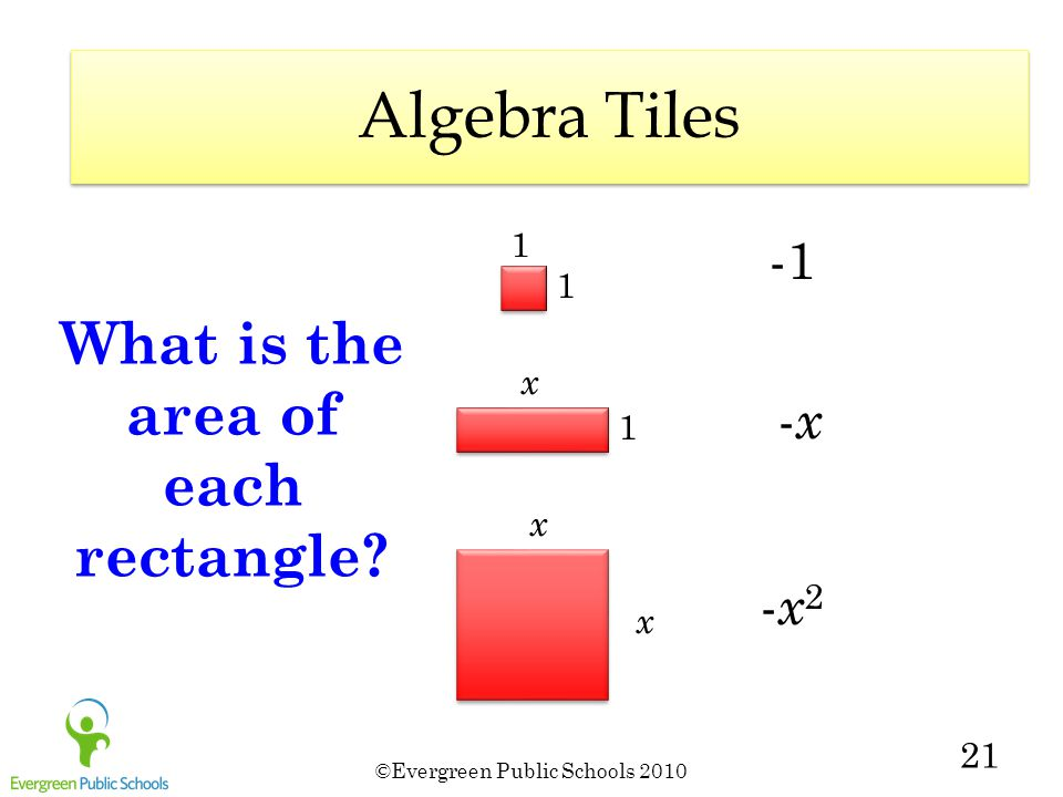 Algebra Tiles What is the area of each rectangle