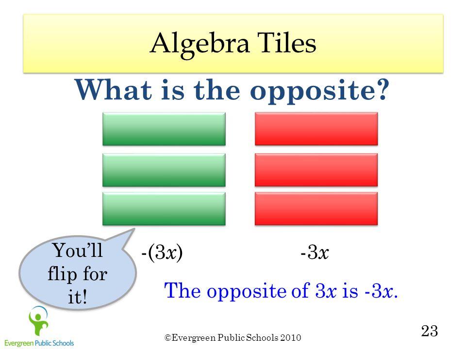 Algebra Tiles What is the opposite