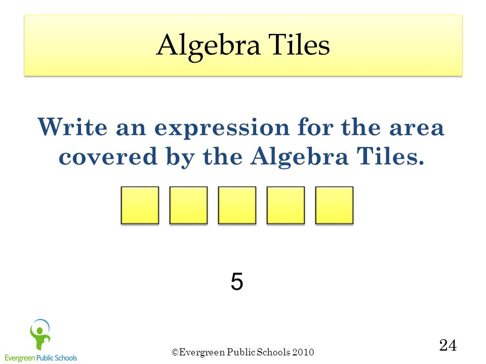 Write an expression for the area covered by the Algebra Tiles.