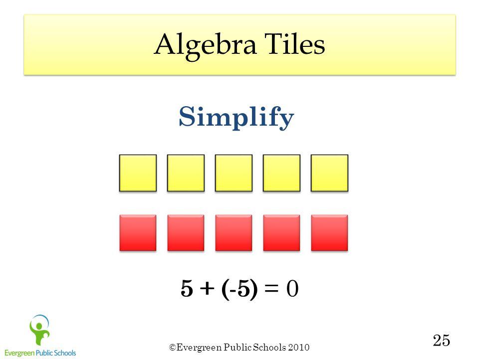 Algebra Tiles Simplify
