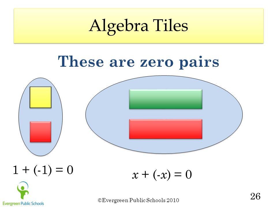 Algebra Tiles These are zero pairs