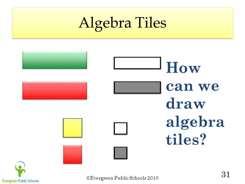 Algebra Tiles How can we draw algebra tiles