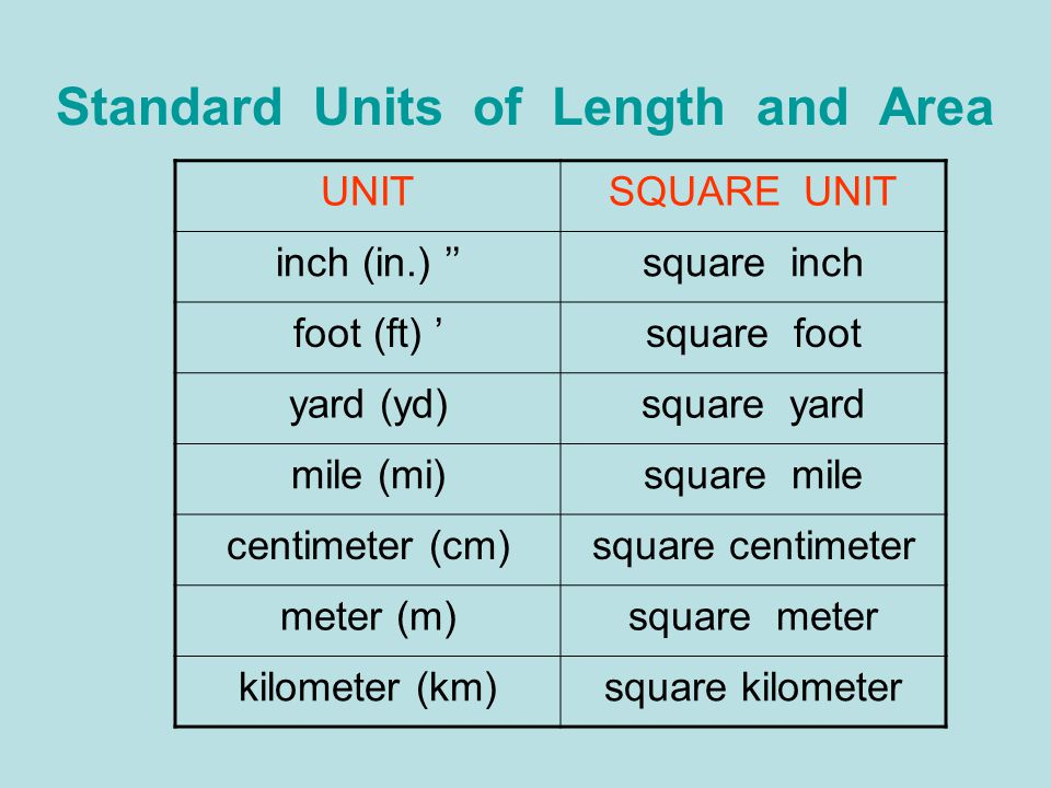 Standard Units of Length and Area
