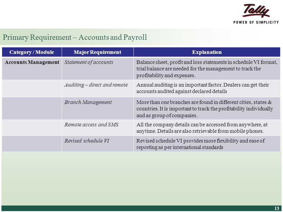 Primary Requirement – Accounts and Payroll