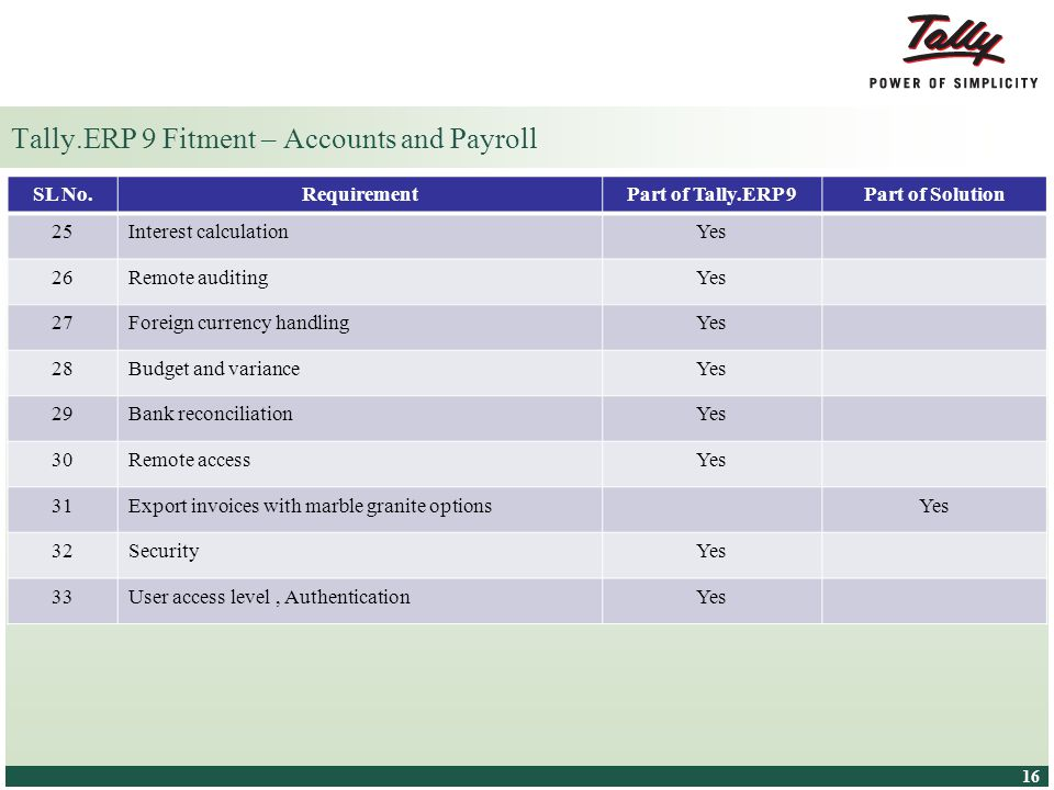 Tally.ERP 9 Fitment – Accounts and Payroll