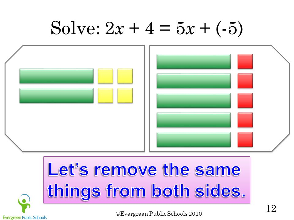 Solve: 2x + 4 = 5x + (-5) Let's remove the same things from both sides.
