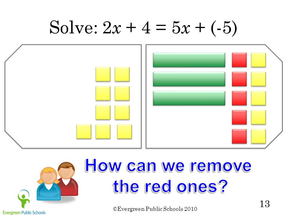 Solve: 2x + 4 = 5x + (-5) How can we remove the red ones