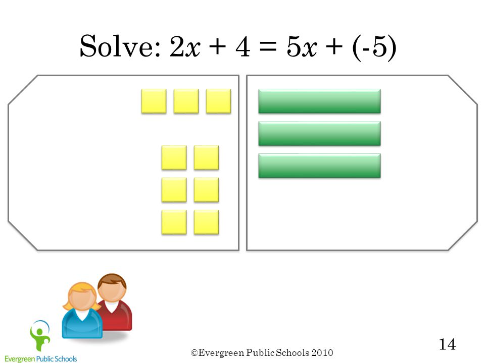 Solve: 2x + 4 = 5x + (-5)
