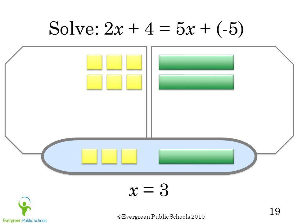 Solve: 2x + 4 = 5x + (-5) x = 3