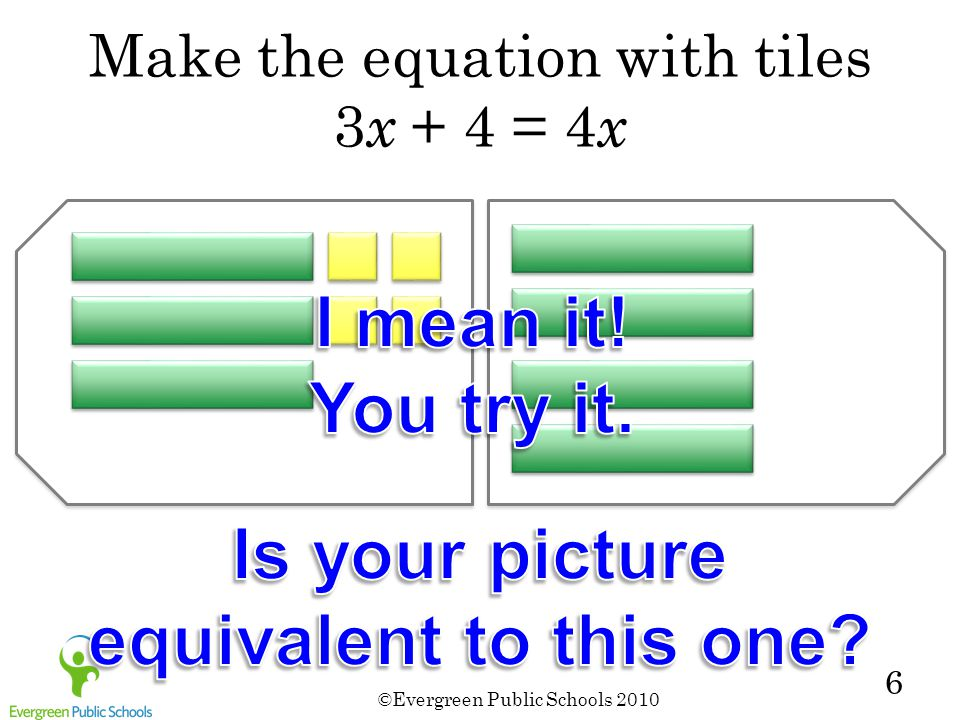 Make the equation with tiles 3x + 4 = 4x