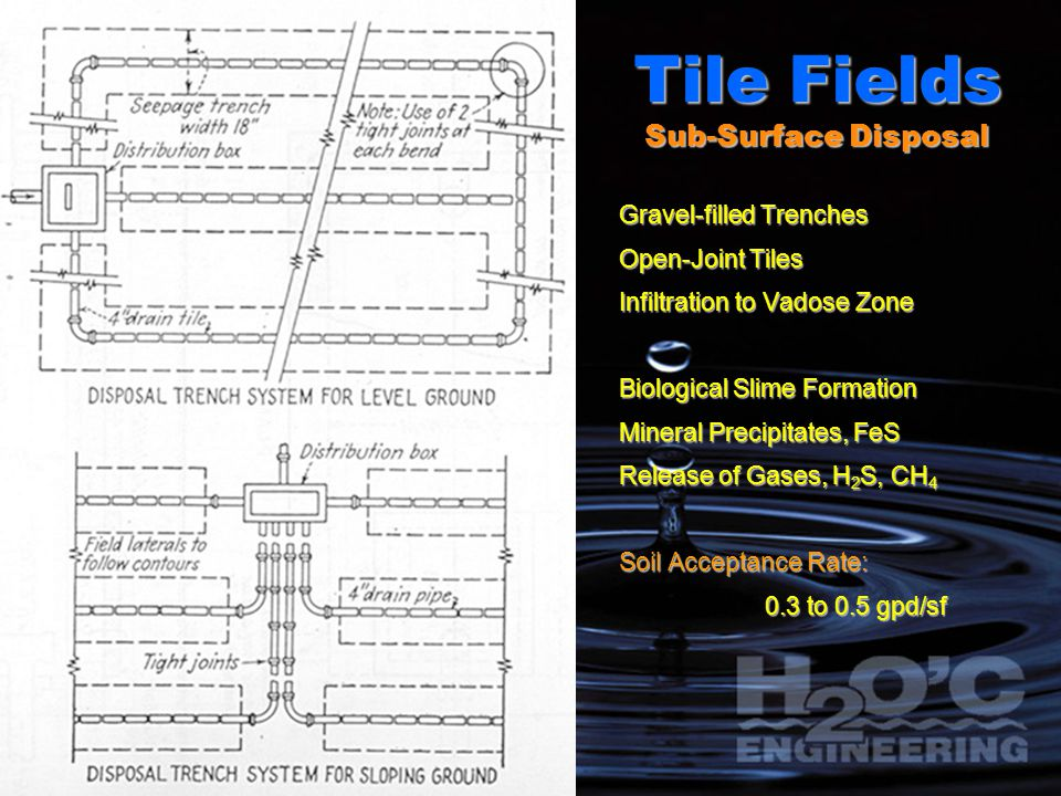 Tile Fields Sub-Surface Disposal