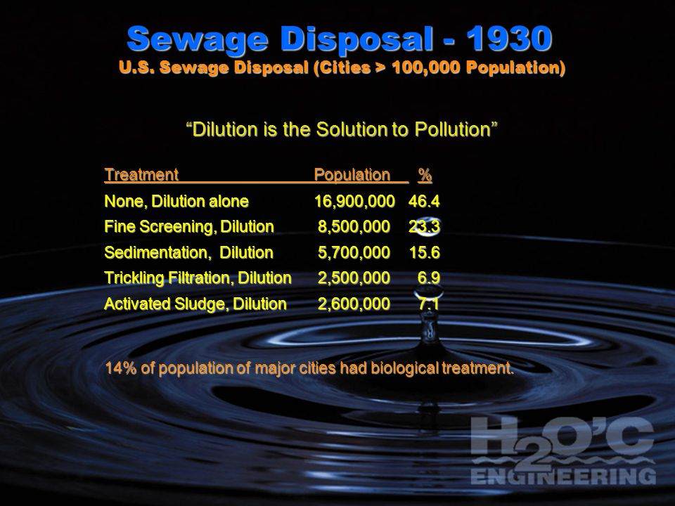 Dilution is the Solution to Pollution