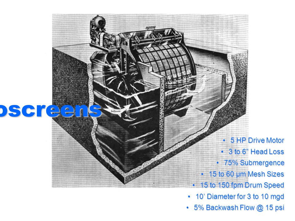 Microscreens 5 HP Drive Motor 3 to 6 Head Loss 75% Submergence