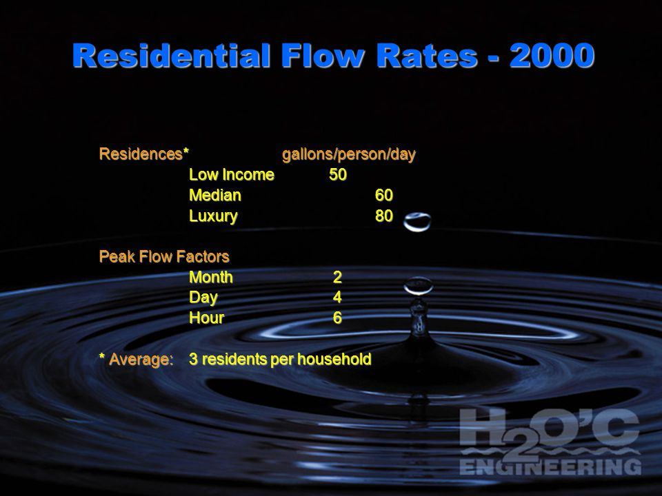 Residential Flow Rates - 2000