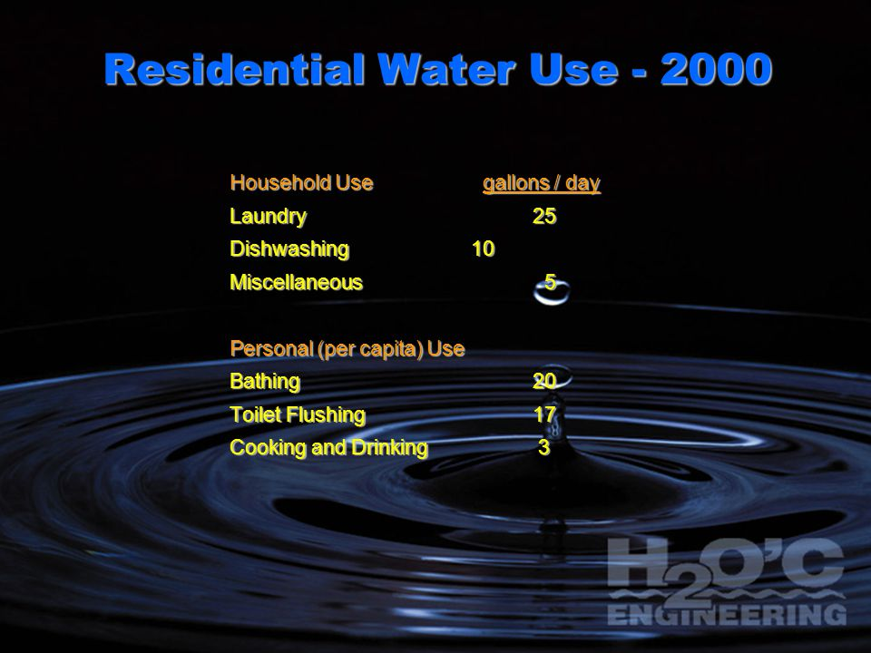 Residential Water Use - 2000