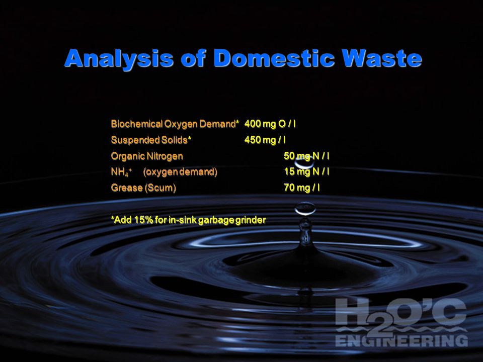 Analysis of Domestic Waste