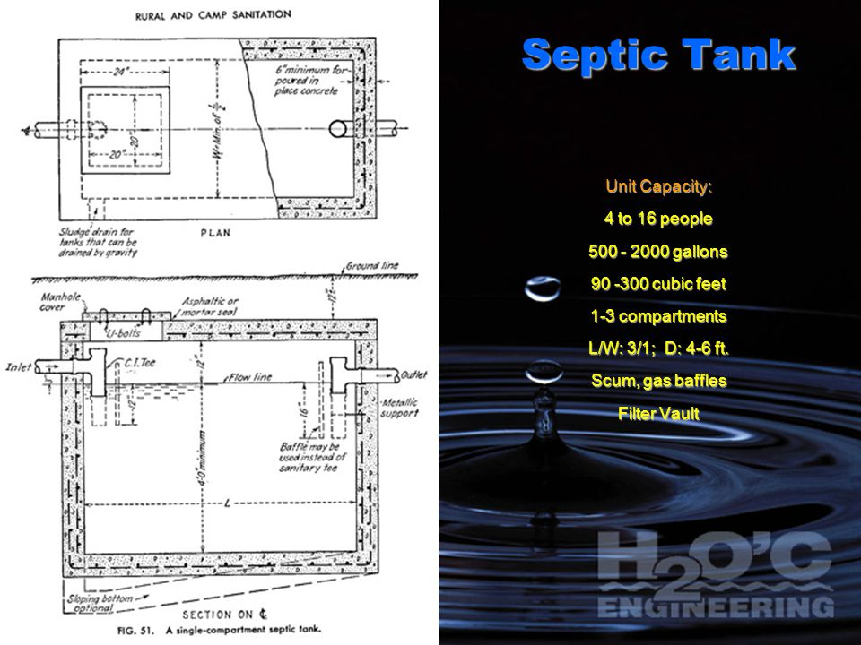 Septic Tank Unit Capacity: 4 to 16 people gallons