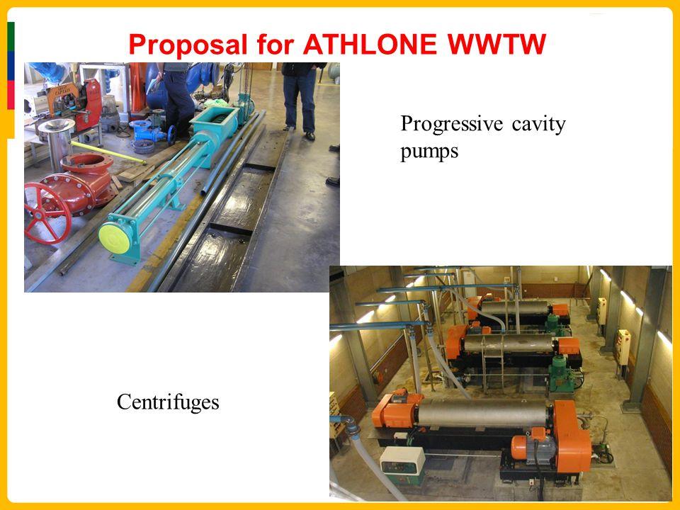 Proposal for ATHLONE WWTW