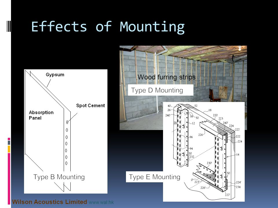 Effects of Mounting Wood furring strips Type D Mounting