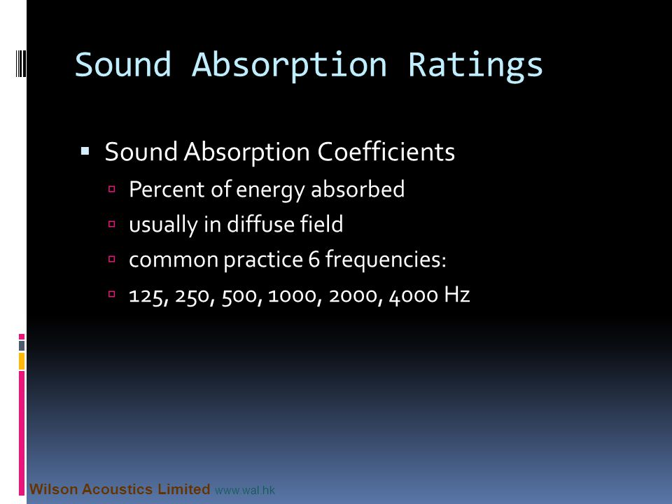 Sound Absorption Ratings