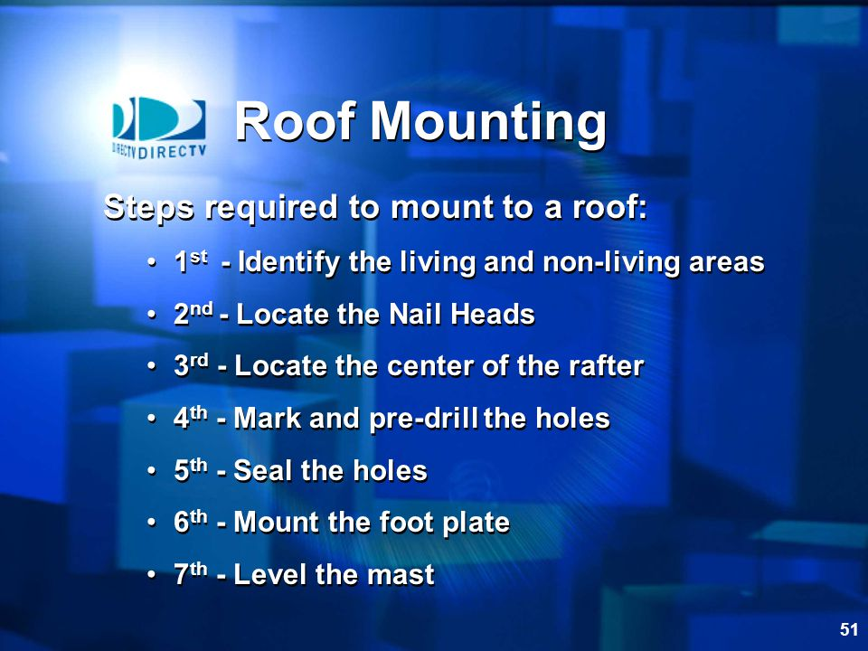 Roof Mounting Steps required to mount to a roof: