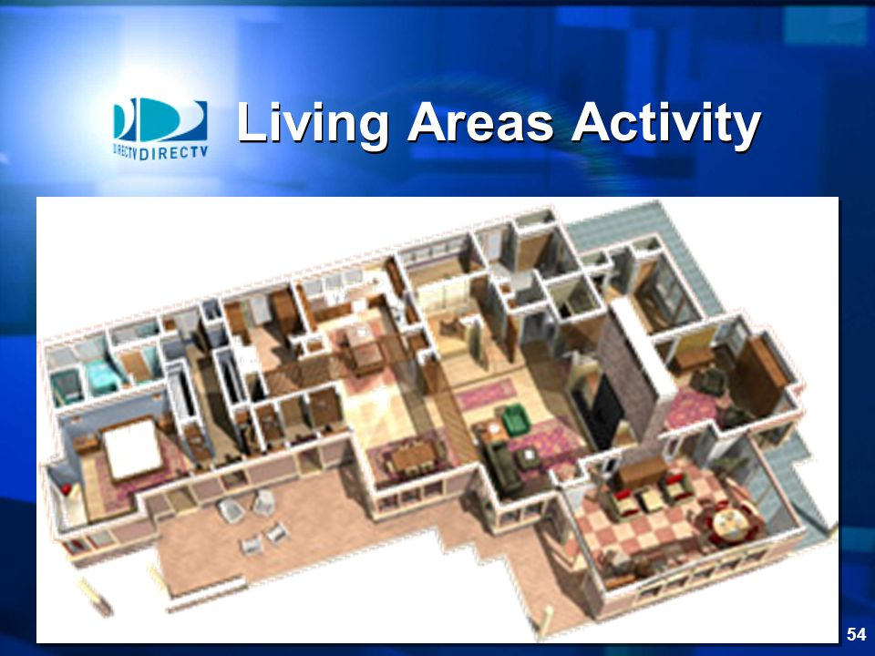Living Areas Activity