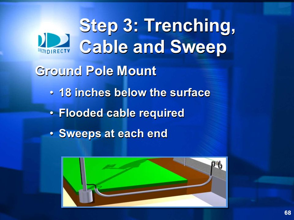 Step 3: Trenching, Cable and Sweep