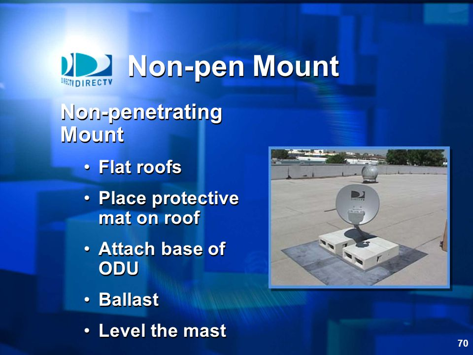Non-pen Mount Non-penetrating Mount Flat roofs