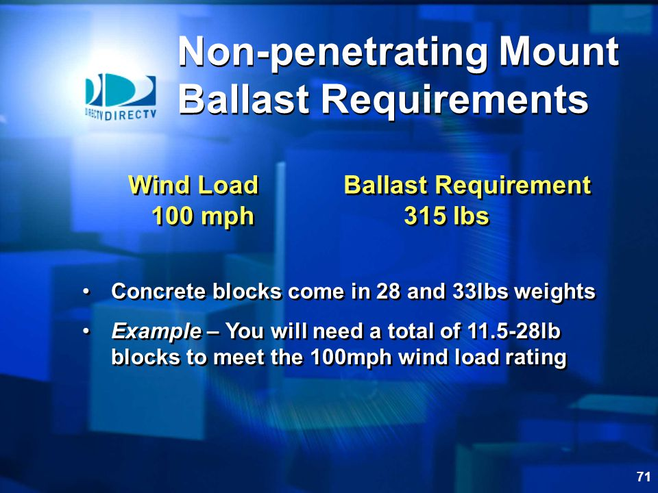 Wind Load Ballast Requirement