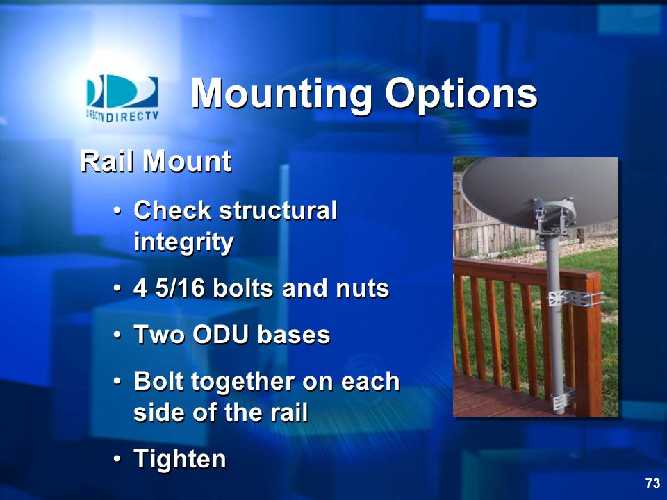 Mounting Options Rail Mount Check structural integrity