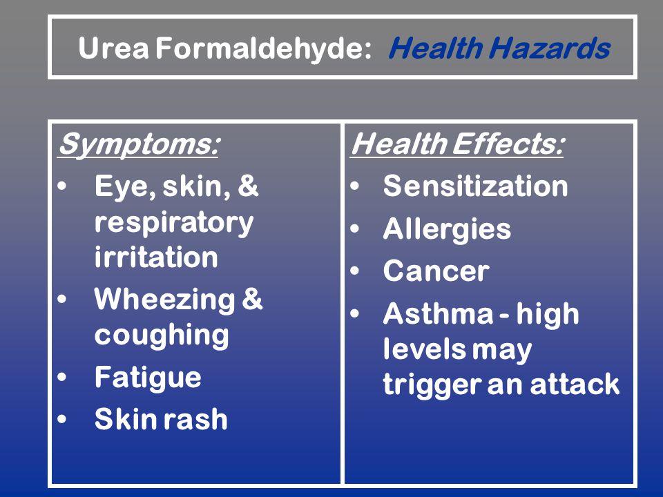 Urea Formaldehyde: Health Hazards