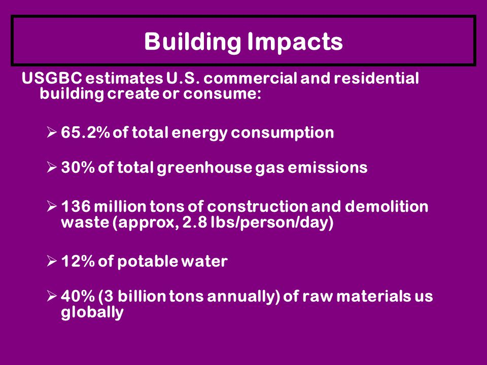 Building Impacts USGBC estimates U.S. commercial and residential building create or consume: 65.2% of total energy consumption.