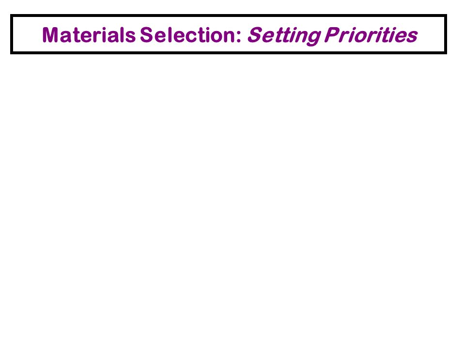 Materials Selection: Setting Priorities