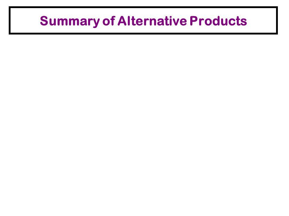 Summary of Alternative Products