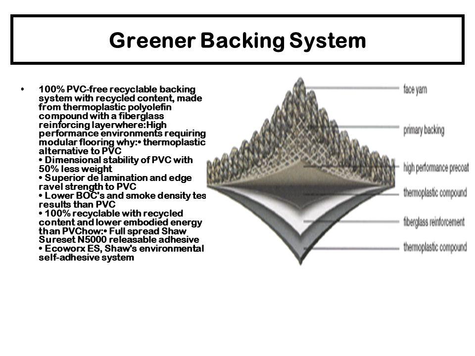 Greener Backing System
