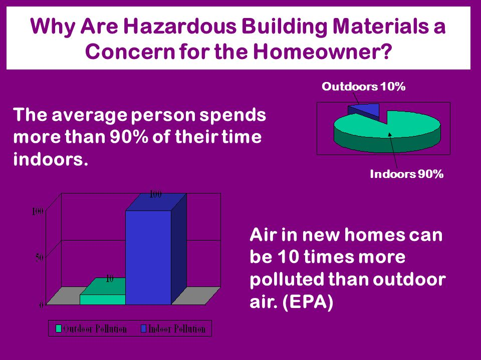 Why Are Hazardous Building Materials a Concern for the Homeowner