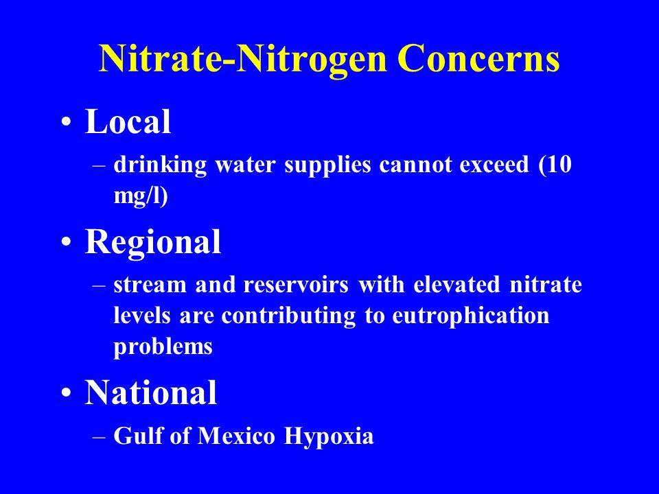 Nitrate-Nitrogen Concerns