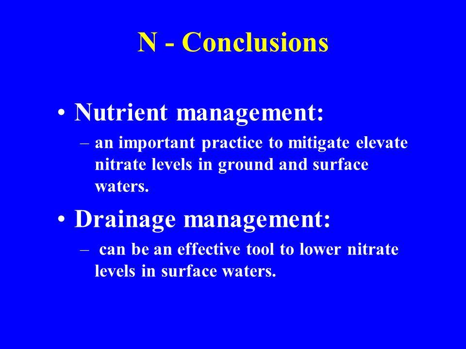 N - Conclusions Nutrient management: Drainage management: