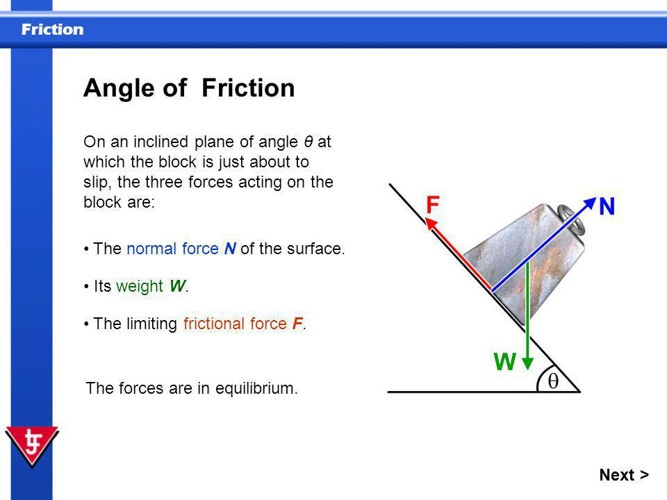 Angle of Friction On an inclined plane of angle θ at which the block is just about to slip, the three forces acting on the block are: