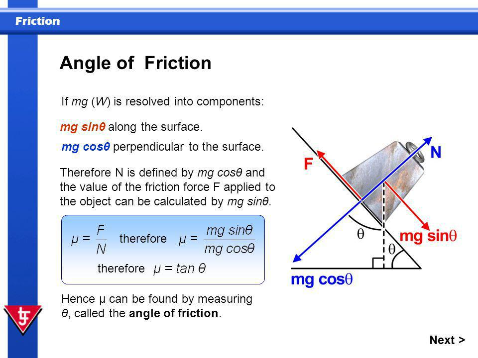 Angle of Friction If mg (W) is resolved into components: