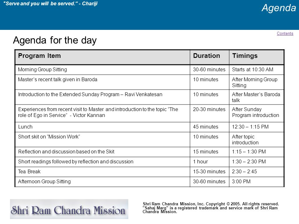 Agenda Agenda for the day Program Item Duration Timings