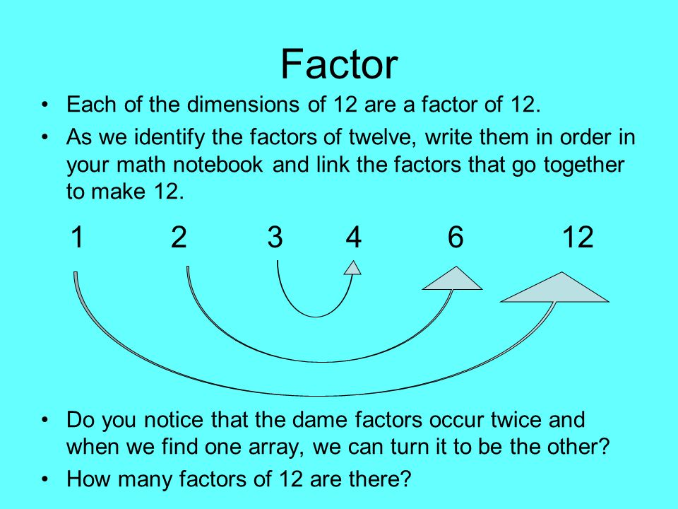 Factor 1 2 3 4 6 12 Each of the dimensions of 12 are a factor of 12.