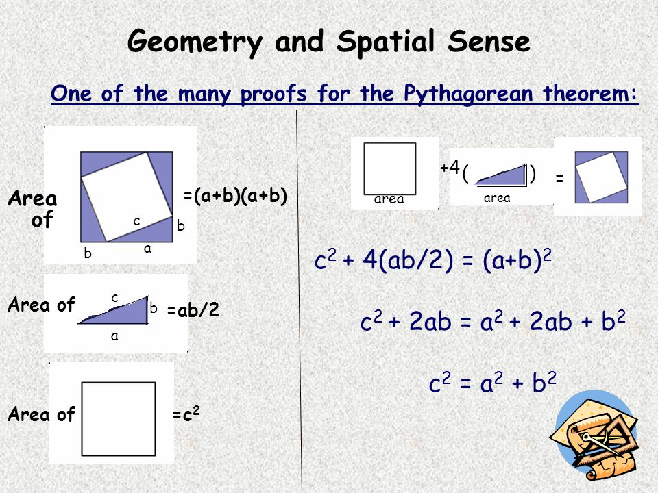 Geometry and Spatial Sense