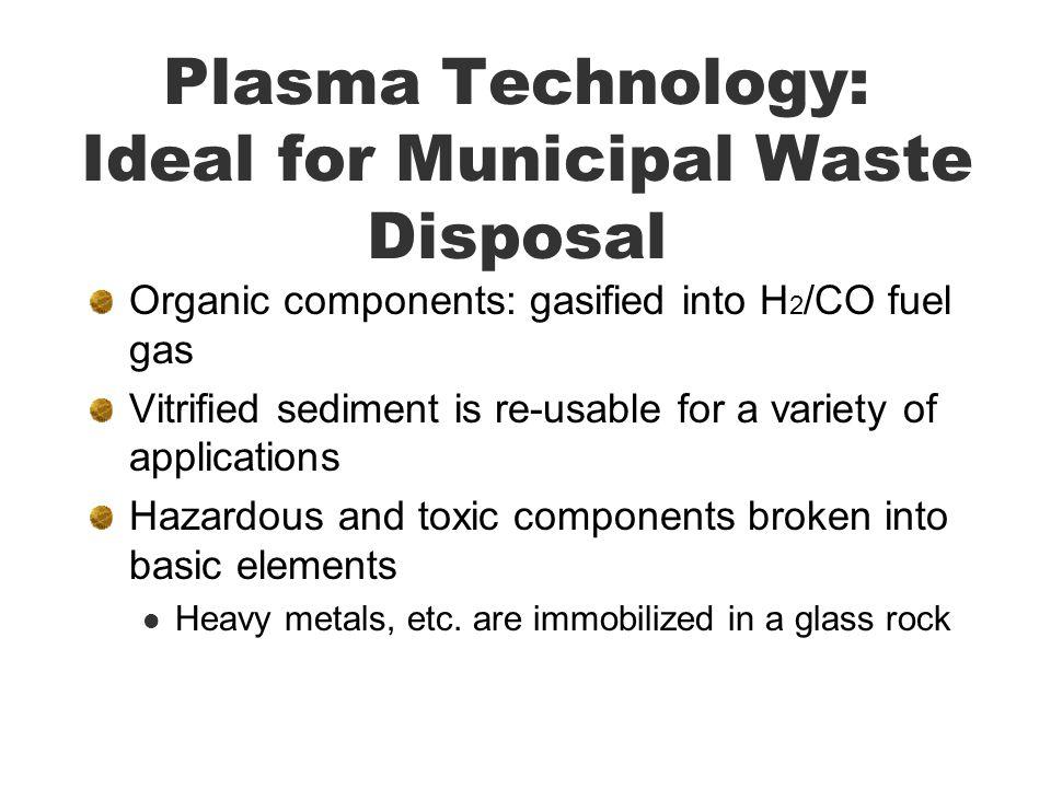 Plasma Technology: Ideal for Municipal Waste Disposal