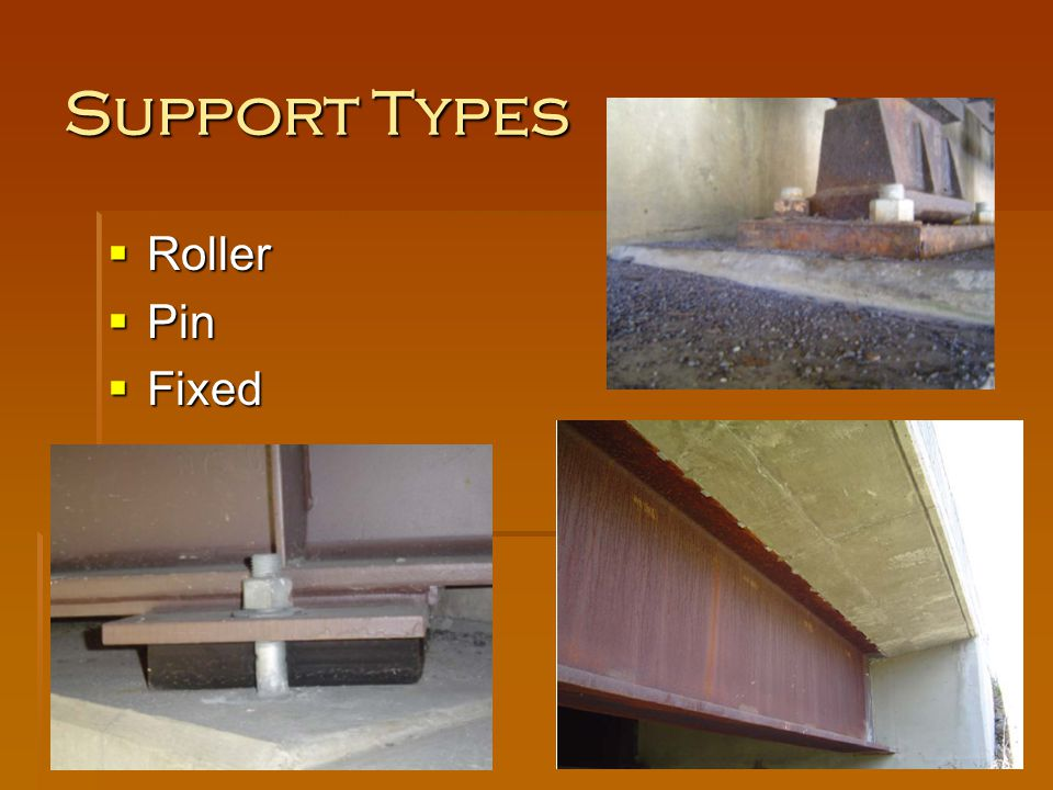 Support Types Roller Pin Fixed