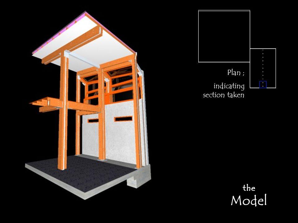 Plan ; indicating section taken the Model